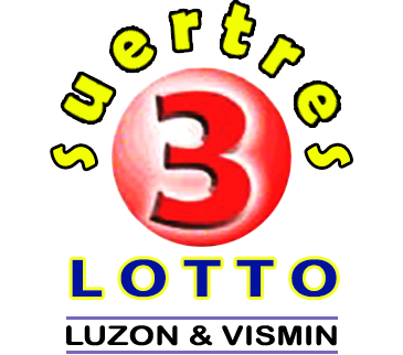 PCSO Lotto Results for Swertres